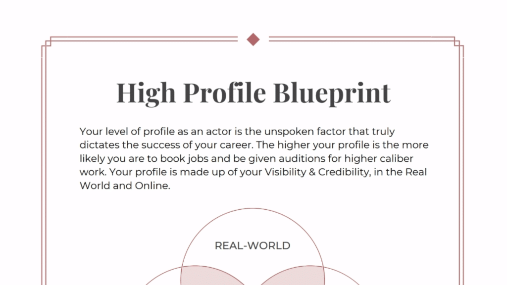 High Profile Blueprint 16-9
